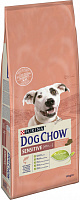 Purina Dog Chow Sensitive cухой корм для взрослых собак склонных к аллергии с лососем 14 кг (7613034488244)